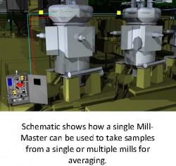 25 GCS MillMaster.pdf - Adobe Acrobat 3D